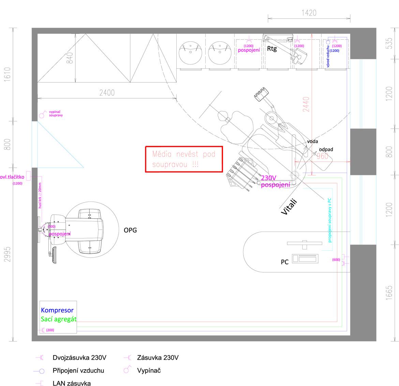 Příklad plánování ordinace